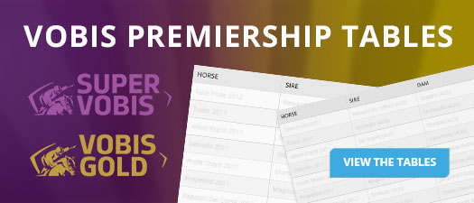 VOBIS Premiership Tables